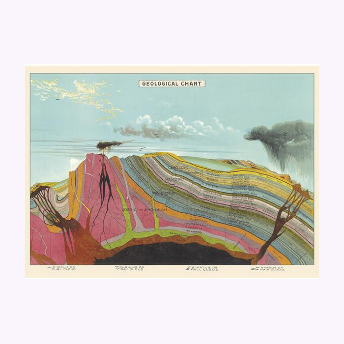 Cavallini Affiche Géologie Cavallini