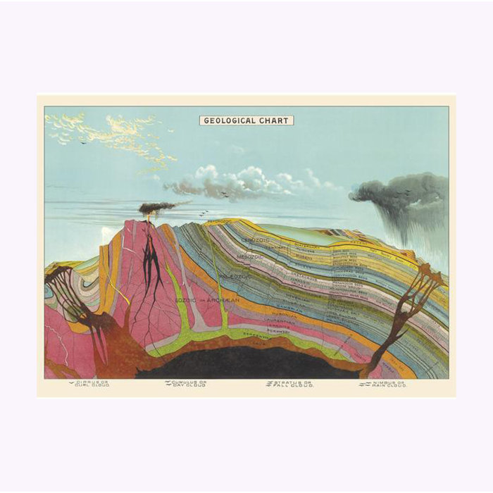 Affiche Géologie Cavallini