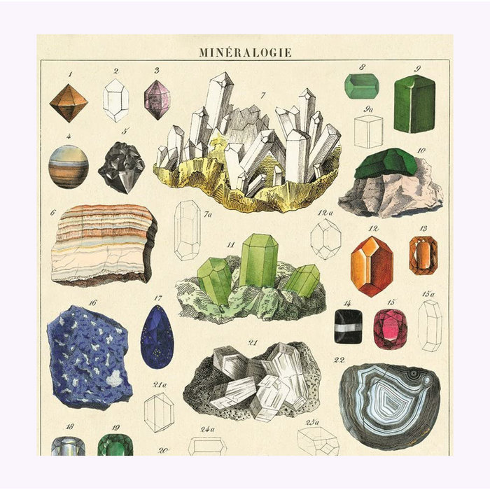 Affiche Cavallini Minéralogie