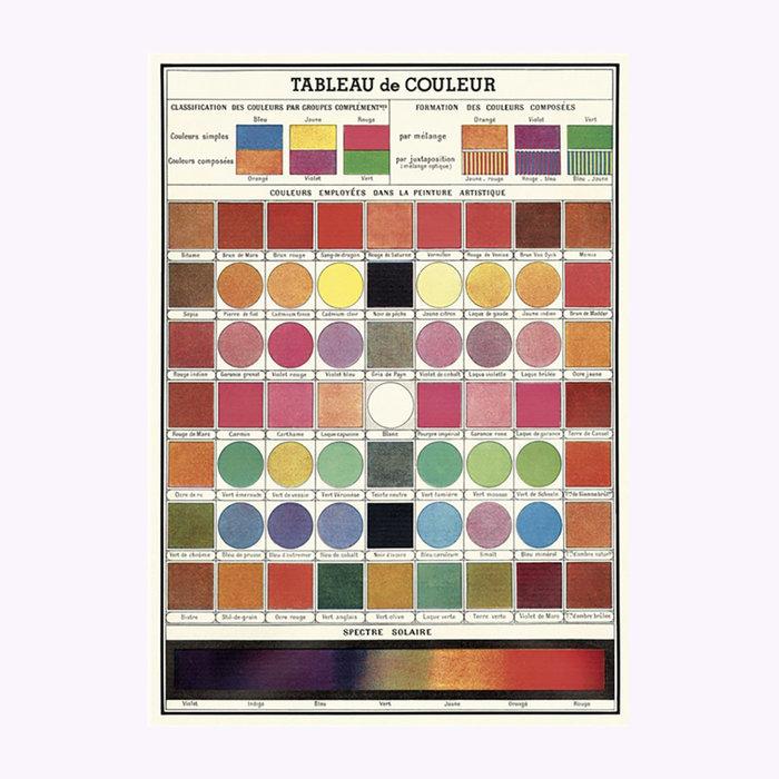 Cavallini Cavallini Color Chart Poster