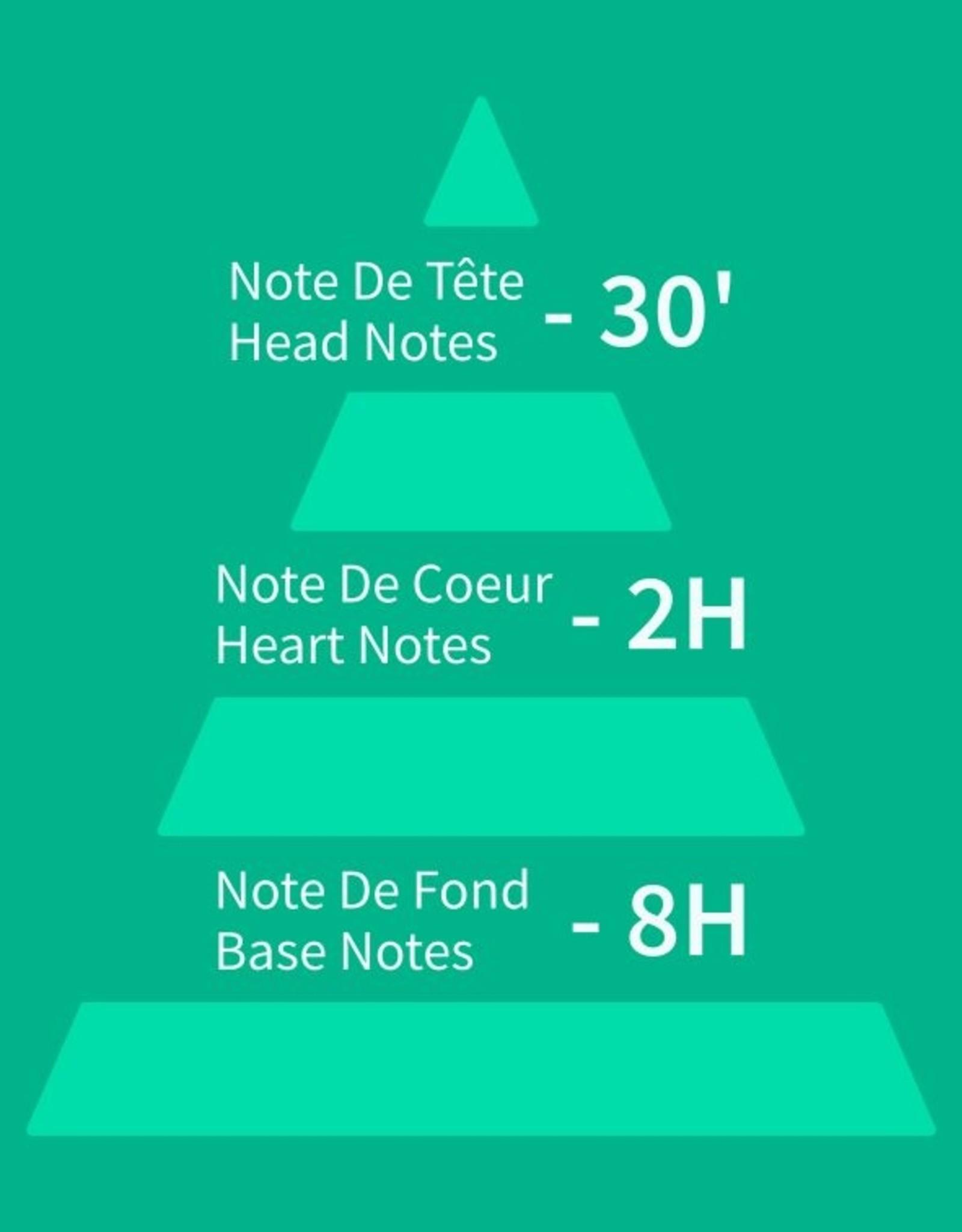 Equivalenza Eau de Parfum Fruité Tropical Sucré 058