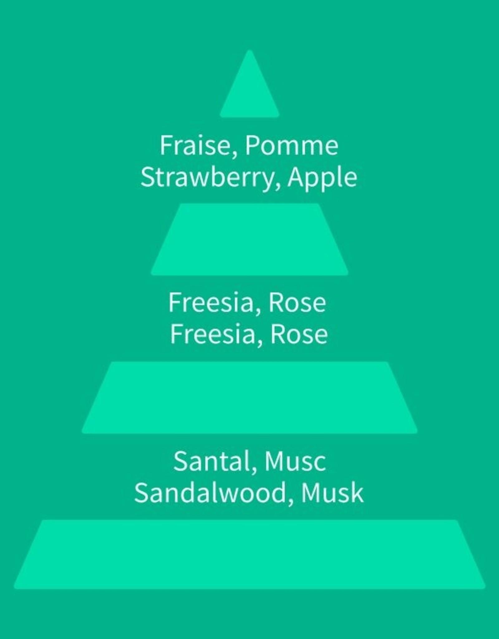 Equivalenza Eau de Toilette Fruity Tropical Sweet 128