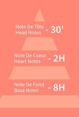 Equivalenza Eau de Parfum Floral Fruité 187