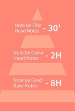 Equivalenza Eau de Parfum Floral Sweet 192