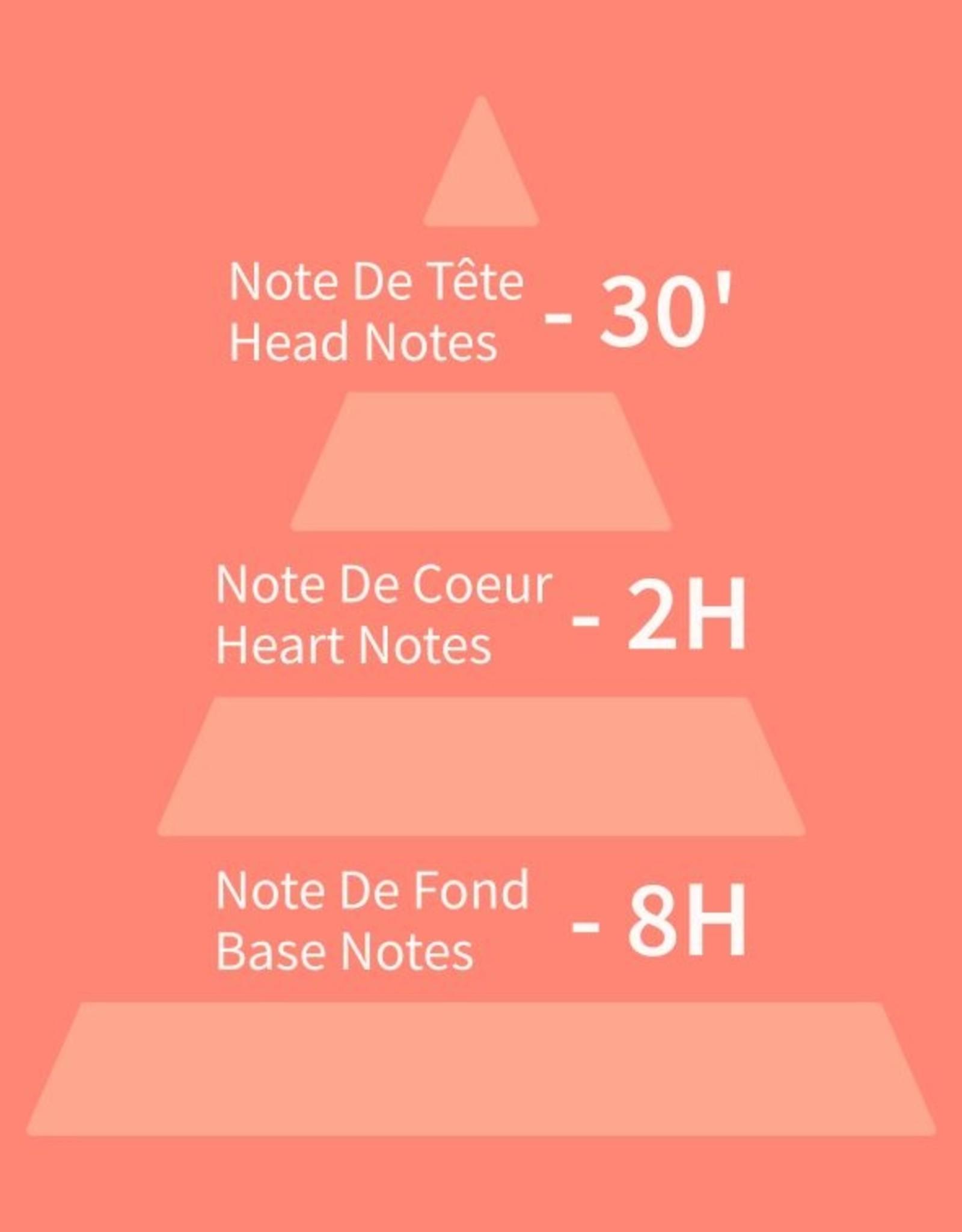 Equivalenza Eau de Parfum Boisé Frais 300