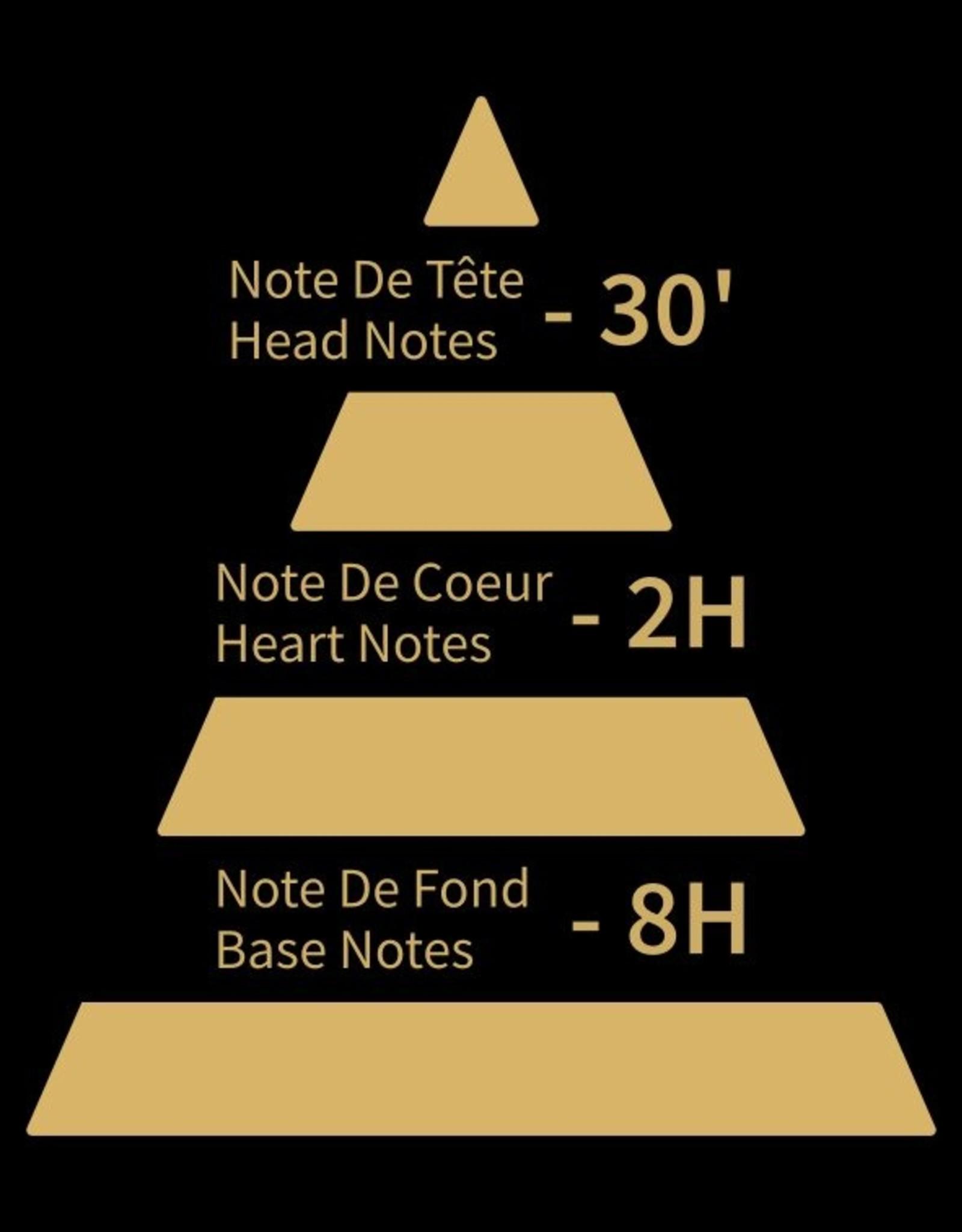 Equivalenza Eau de Parfum Fig