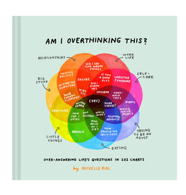 Am I Overthinking This?  Book