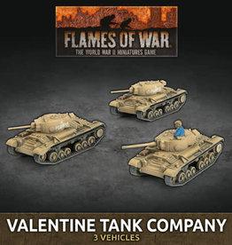 Battlefield in a Box Flames of War: Soviet: Valentine Tank Company