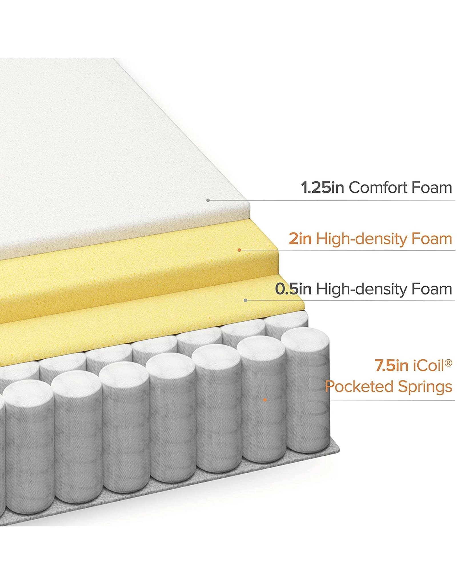 Zinus 12 Inch Euro Top Pocket Spring Hybrid Mattress / Pressure Relief / Pocket Innersprings for Motion Isolation / Bed-in-a-Box, California King