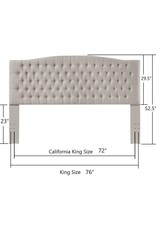 24KF 24KF Linen Upholstered Tufted Button King Headboard and comforrtable Fashional Padded King/California King Size headboard - Ivory