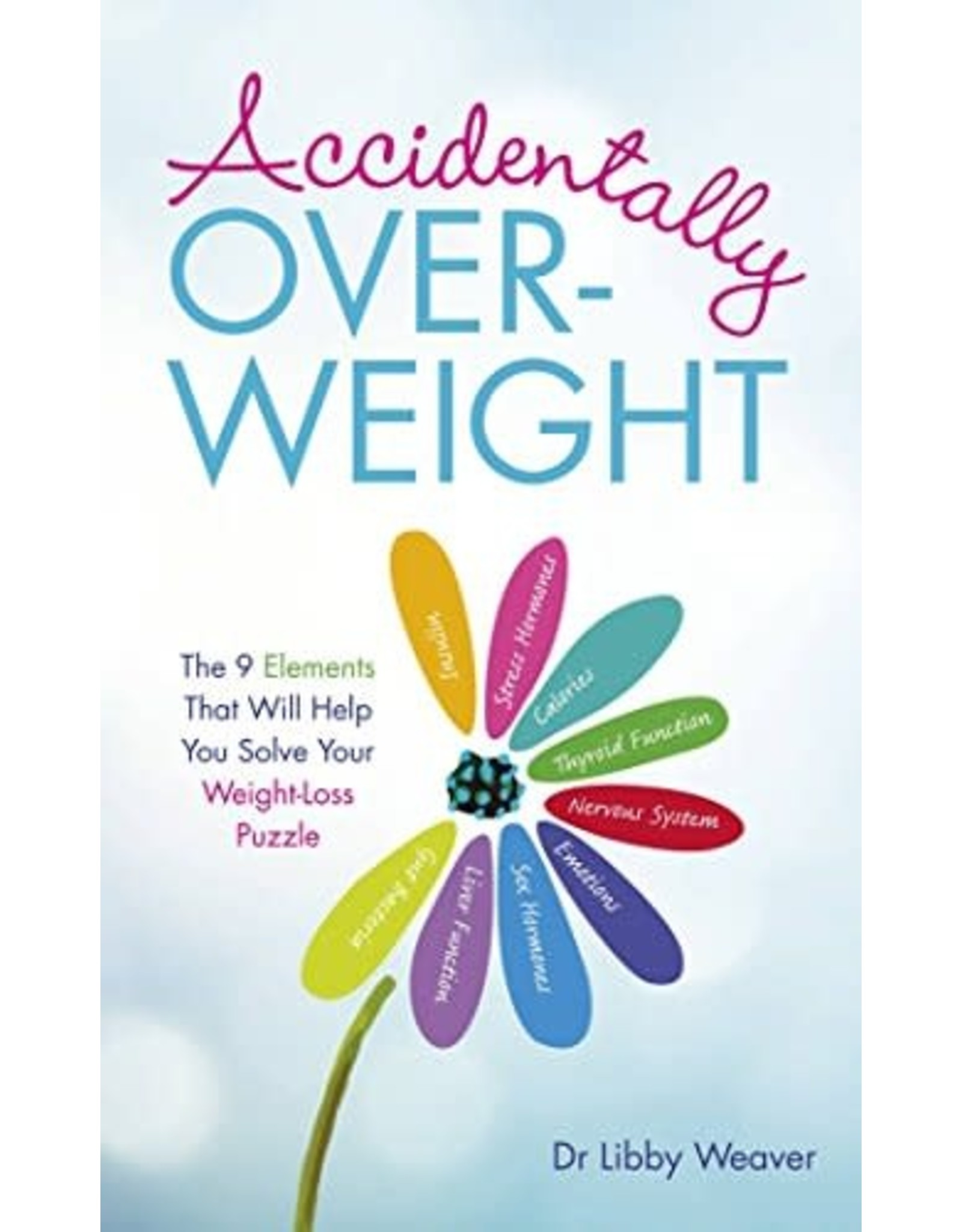 Accidentally Over-Weight