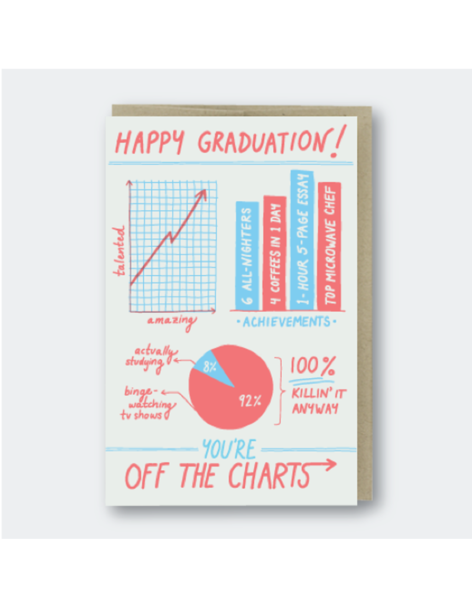 Pike Street Press You're Off the Charts Grad Card