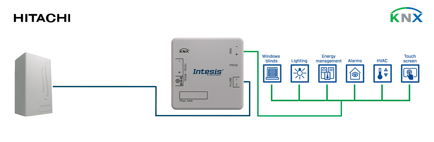 Integration of Hitachi Air-to-Water Systems into a KNX installation.