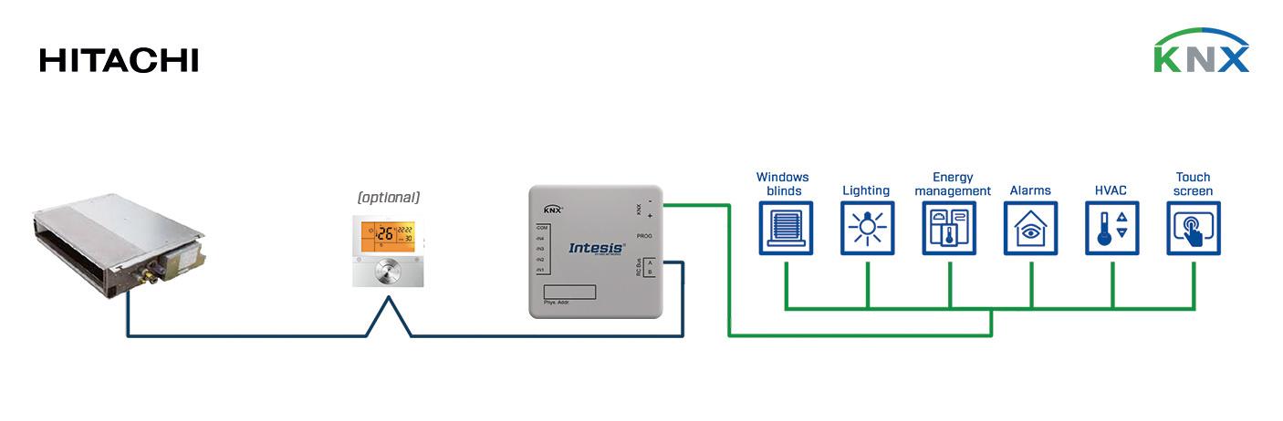 Integration of Hisense VRF systems into a KNX installation.