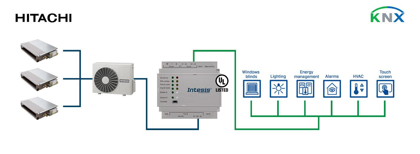 Integration of Hitachi VRF Air Conditioner Units into a KNX installation.