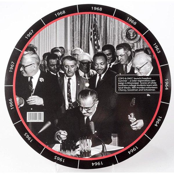 Civil Rights Modern Civil Rights Chart Wheel