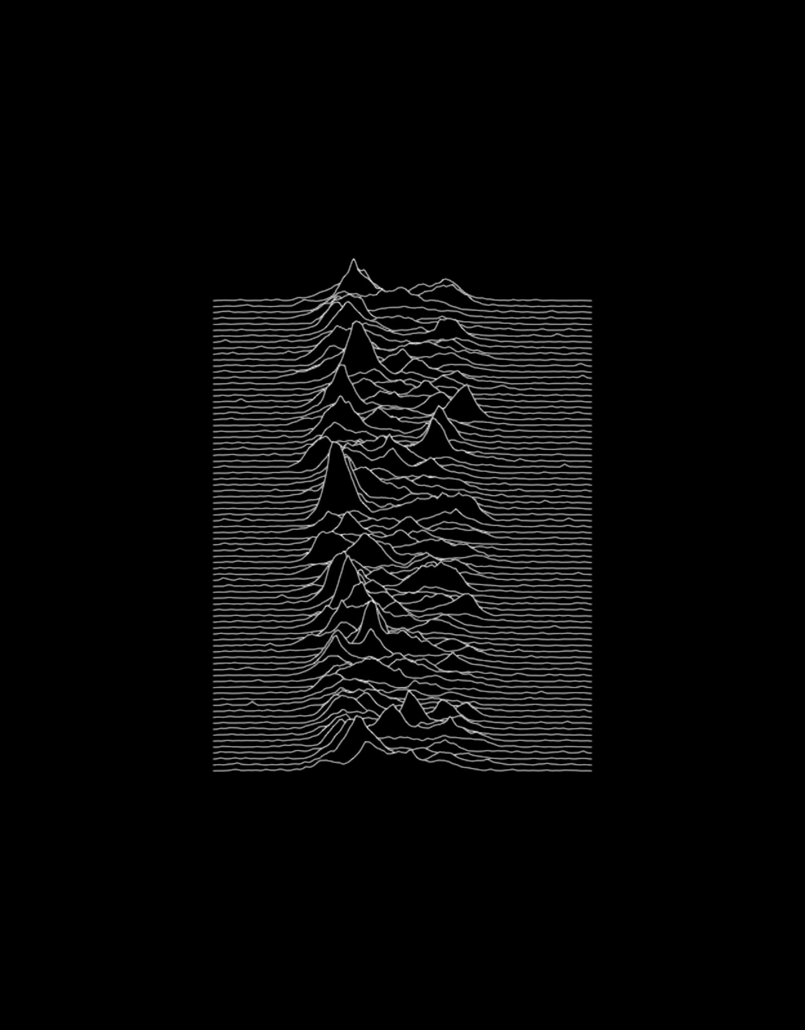 Joy Division - Unknown Pleasures LP