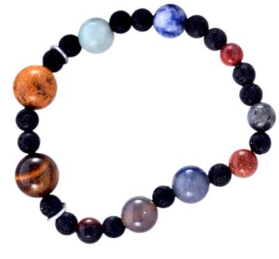 Planetary Bracelet.