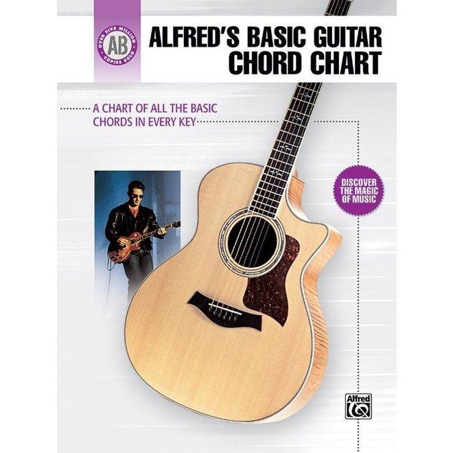 Alfred's - Basic Guitar Chord Chart