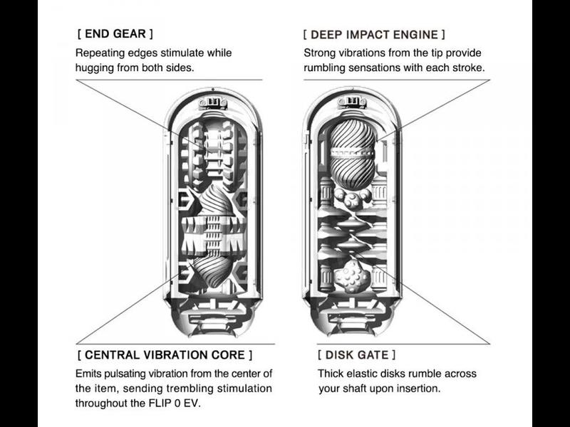 Tenga Tenga Flip Zero with Electronic Vibration