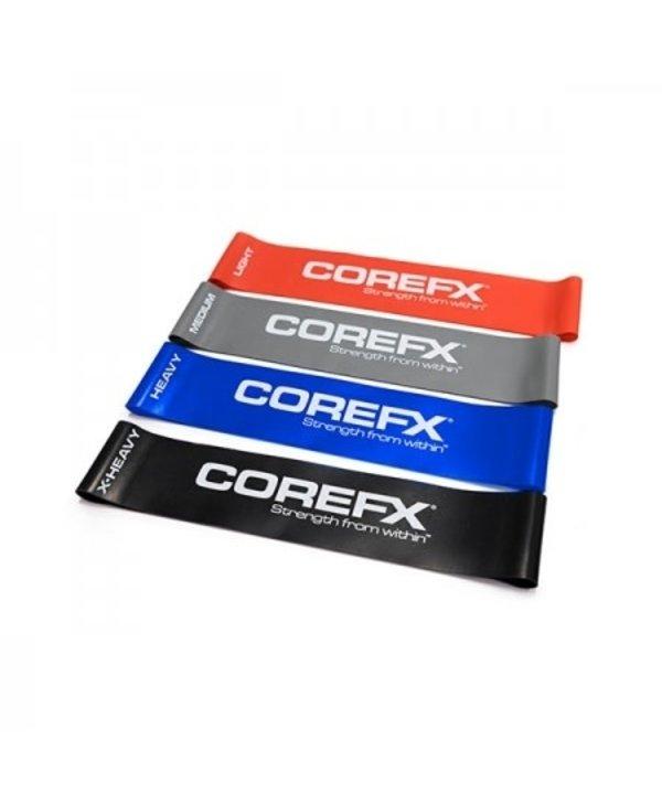 CoreFX Pro Loops