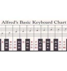 Alfred Alfred's Basic Keyboard Chart - By Palmer-Hughes #