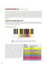 Hal Leonard Circle of Fifths Explained - Understanding the Basics of Harmonic Organization