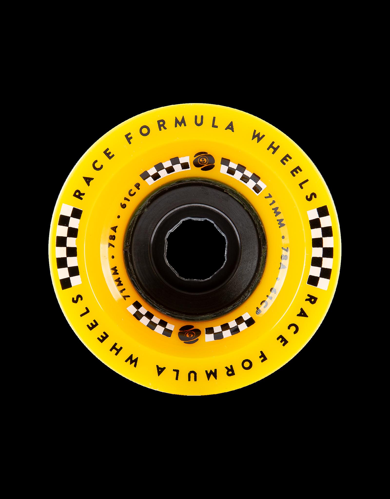 Sector Nine 78A Race Formula Wheels