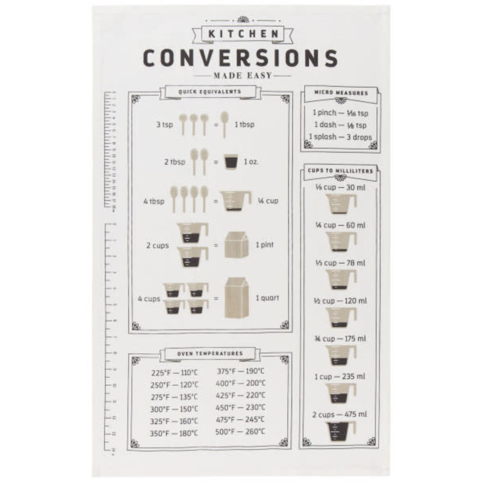 Kitchen Conversions - Tea Towel