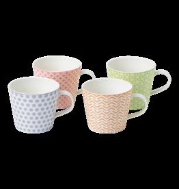 WWRD Pastels Mugs Set of 4