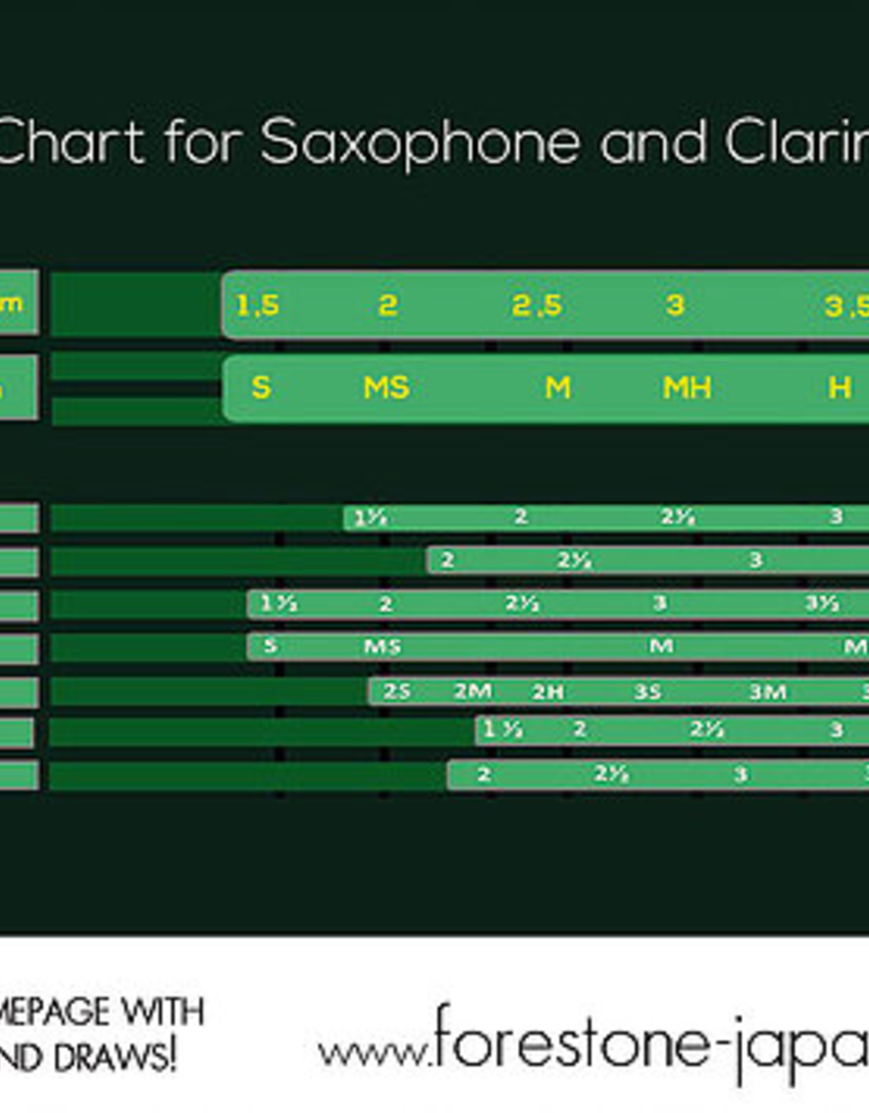 Forestone Forestone Black Bamboo Synthetic Baritone Saxophone Reed