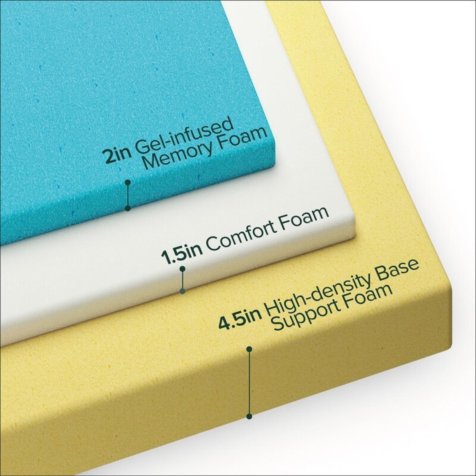 "*Twin - Wayfair Sleep 8"" Medium Gel Memory Foam Mattress - Final Sale"