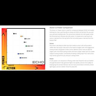 Echo Echo Full Spey 13' 7wt.