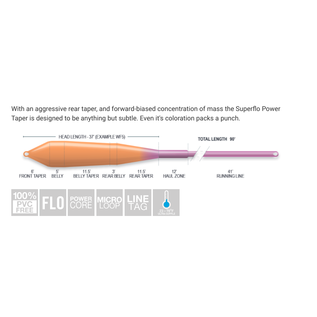 Airflo Superflo Power Taper