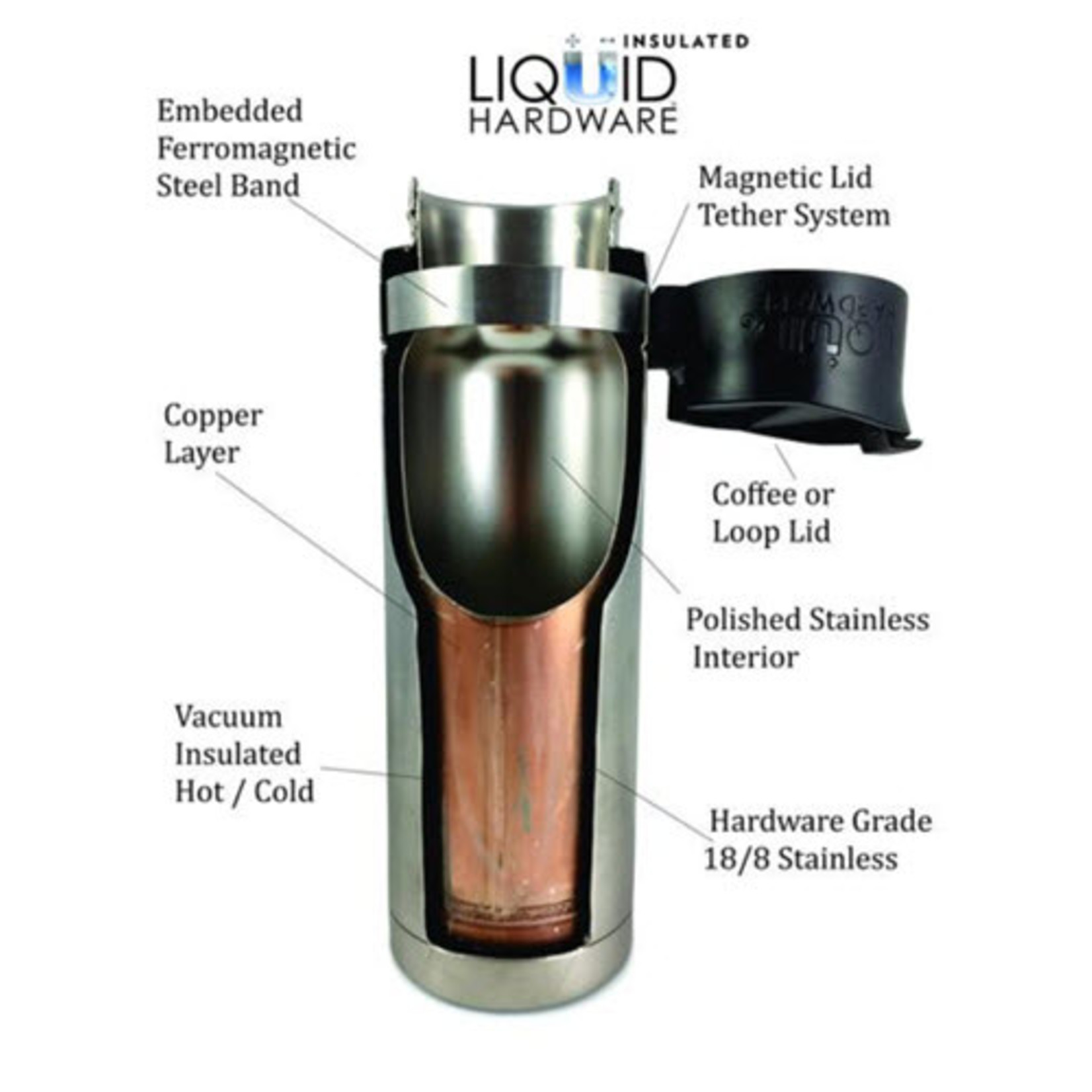 Liquid Hardware Liquid Hardware Travel Mug- Granite Big Wall