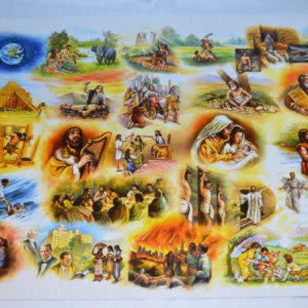 MJC Biblical Timeline