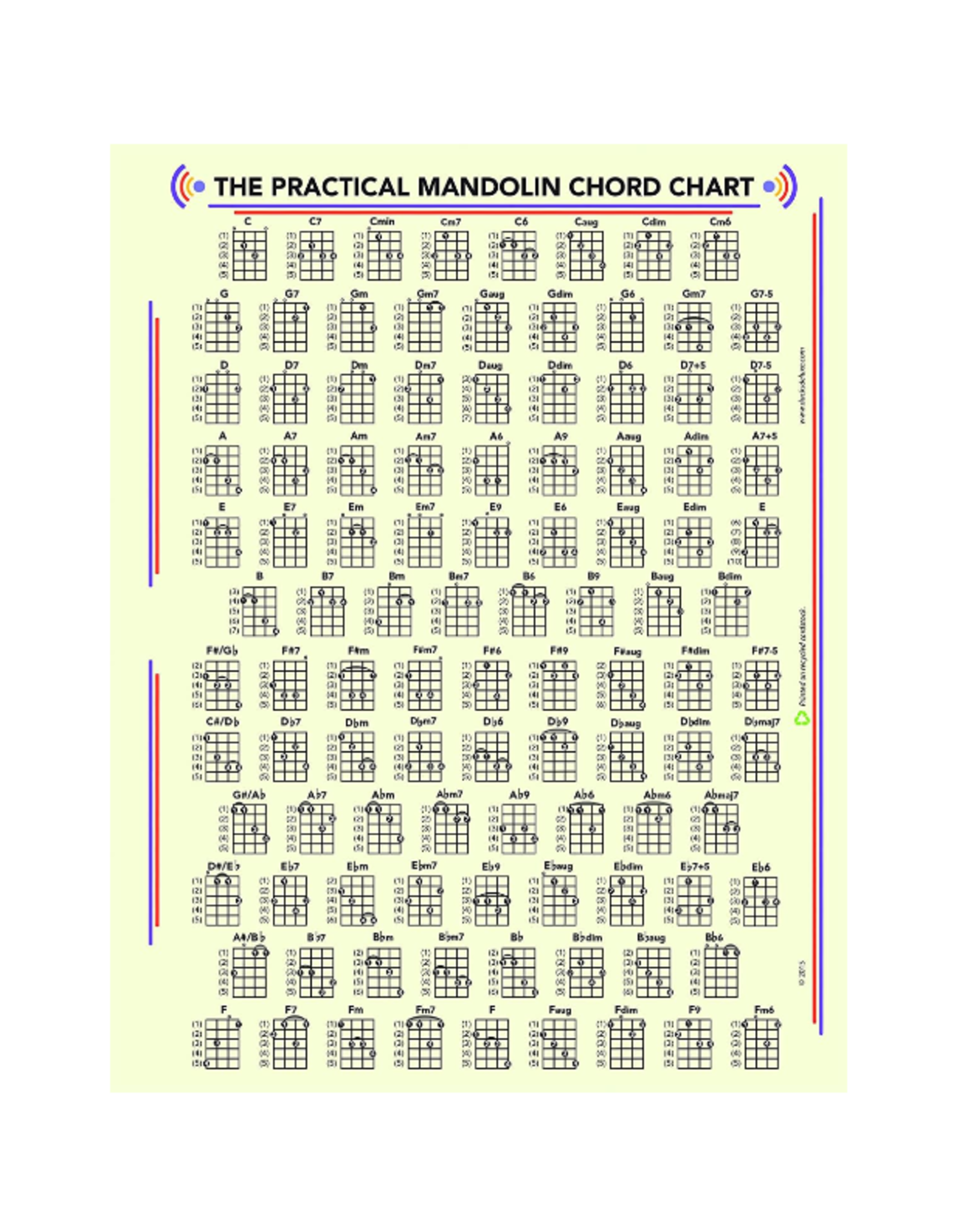 Dr. Duck's Dr. Duck's Practical Mandolin Chord Chart