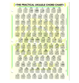 Dr. Duck's Dr. Duck's Practical Ukulele Chord Chart