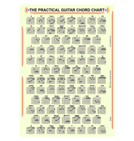 Dr. Duck's Dr. Duck's Practical Guitar Chord Chart