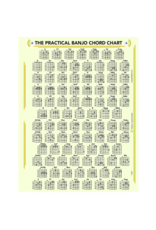 Dr. Duck's Dr. Duck's Practical Banjo Chord Chart