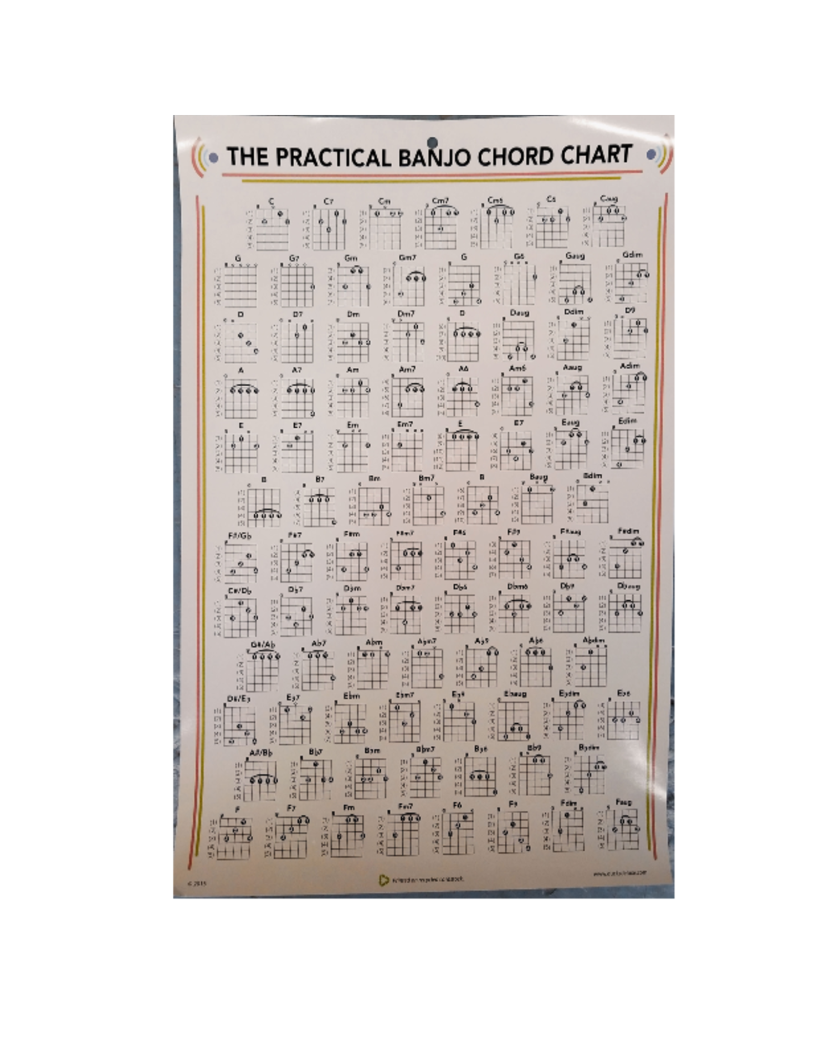 Dr. Duck's Dr. Duck's Practical Banjo Chord Poster