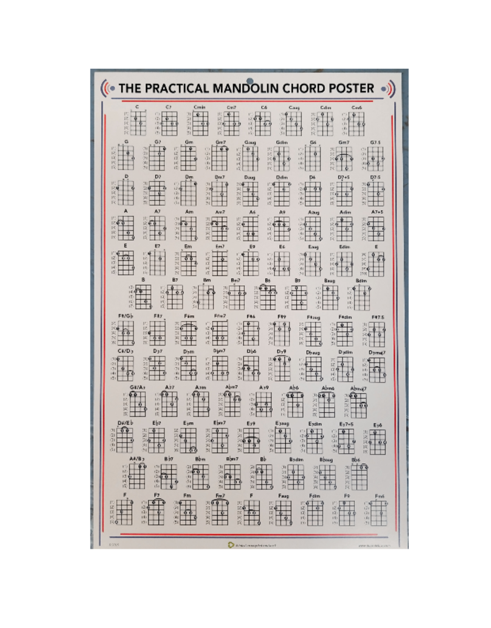 Dr. Duck's Dr. Duck's Practical Mandolin Chord Poster
