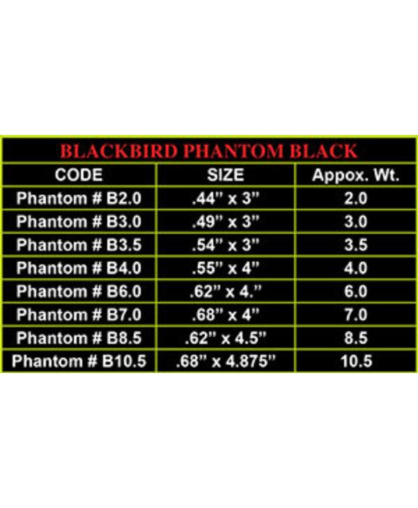 Redwing Tackle Blackbird Phantom Black 2/pk - Red