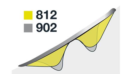 Classic 812