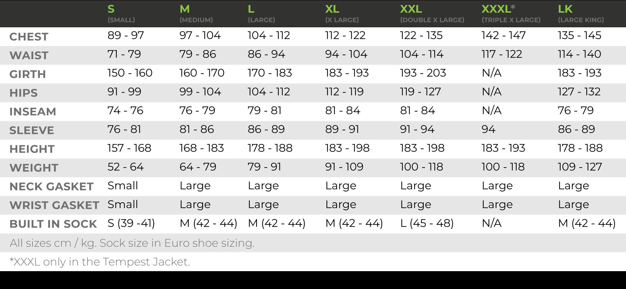 Kokatat Men's Drysuit Size Chart Metric