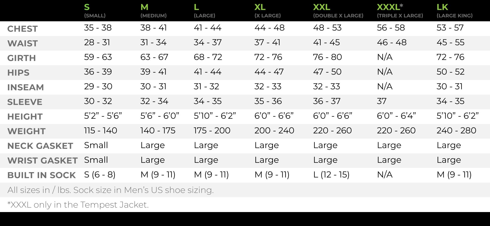 Kokatat Men's Drysuit Size Chart Imperial