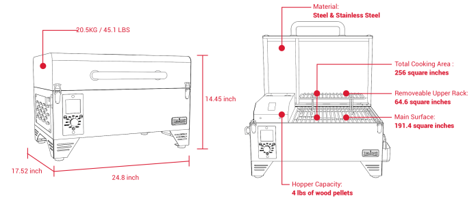 Sizing Chart for ASmoke A300 Portable Pellet Grill