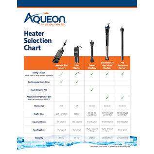 Aqueon Aqueon Preset Heater
