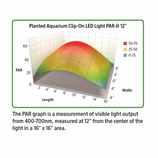 Aqueon Aqueon Planted Clip-On Light