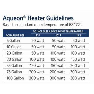 Aqueon Submersible Glass Heater 50 w